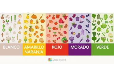 Los colores en la nutrición